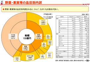 2012yushutsu-data02